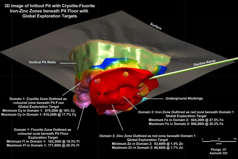 Eclipse data mines Greenland cryolite fluorite deposit