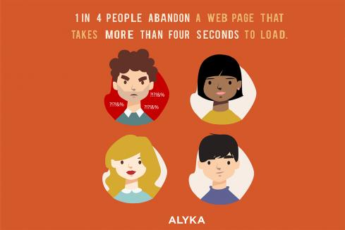 Why four seconds could be killing your business online