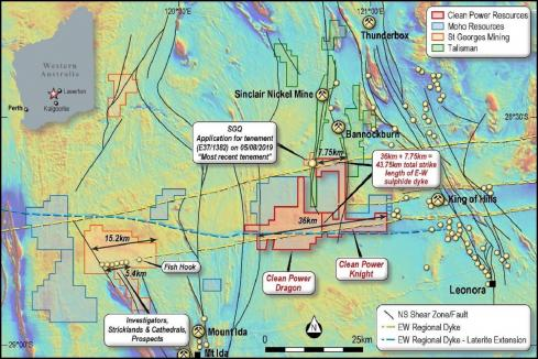Tyranna snares WA and NSW nickel projects