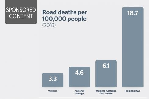 Safe roads the first step toward vibrant and thriving communities