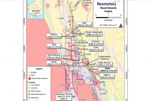 Neometals adds to Mt Edwards nickel resource yet again