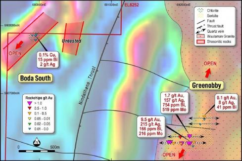 Impact onto Boda style copper-gold mineralisation in NSW