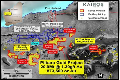 Kairos gears up for Pilbara gold exploration blitz