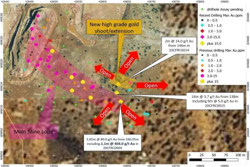 Great Southern continues run of gold hits near Laverton