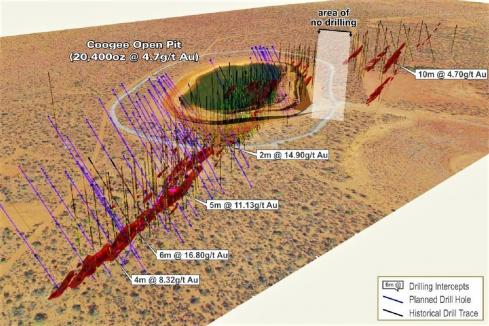 Victory to drill for high grade gold under old pit near Kambalda