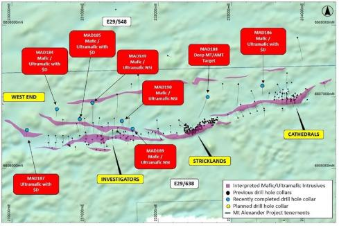 St George lines up more nickel-copper sulphide targets