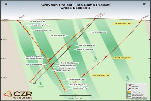 CZR Resources scores ounce-to-the-tonne at Pilbara gold project