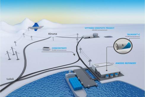 Talga to progress Sweden battery plant