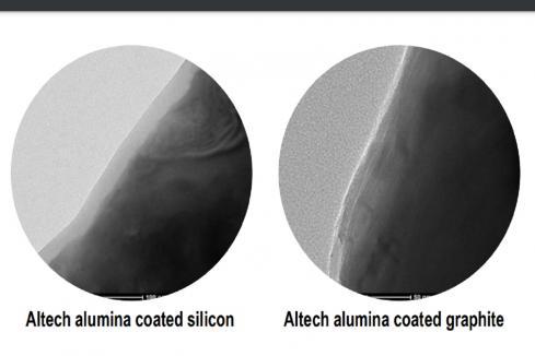 Altech cracks silicon code for lithium-ion battery tech