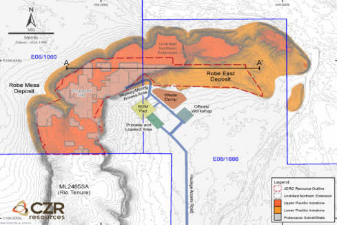 CZR lodges mining application for Pilbara iron ore production