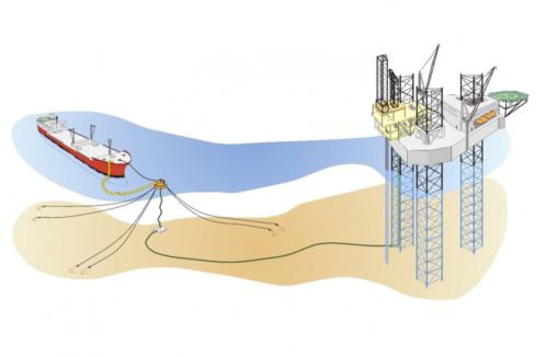 Kato plans $500m oil project