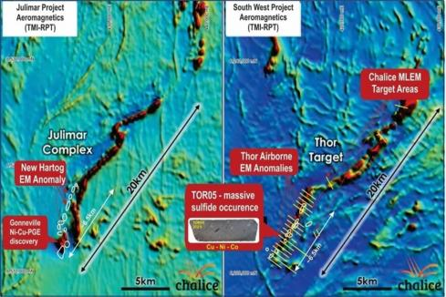 Venture climbs as Chalice uncovers new anomalies at WA project