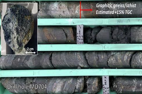 Quantum strikes multiple graphite zones in SA