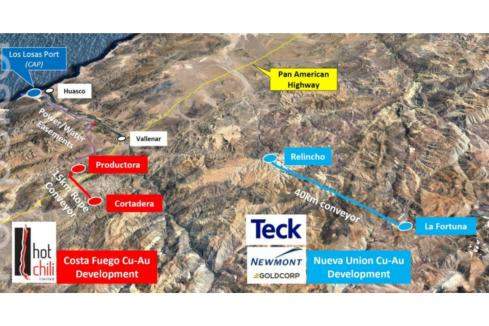 Chilean copper feasibility study gains momentum for Hot Chili