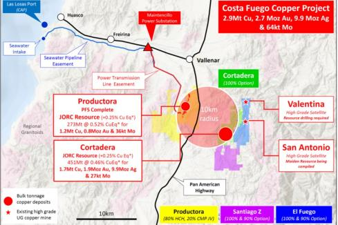 Hot Chili closes deal on world-class Chilean copper deposit