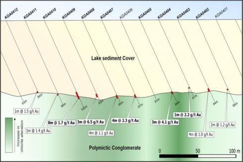 Kingwest strikes gold under Lake Goongarrie