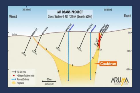 Aruma set to drill test WA lithium play