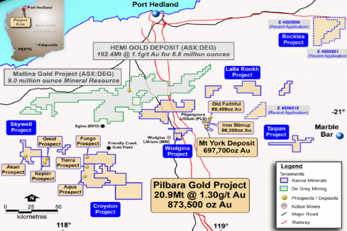 Kairos grows Pilbara gold and lithium footprint