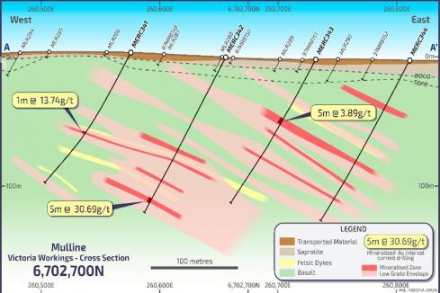 Ora Banda hits more gold southwest of Riverina