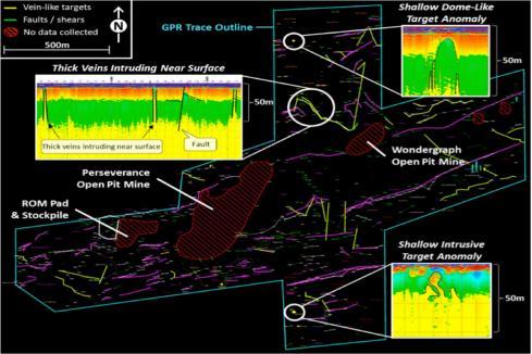 Barton trials next-gen CSIRO tech at Tarcoola Project